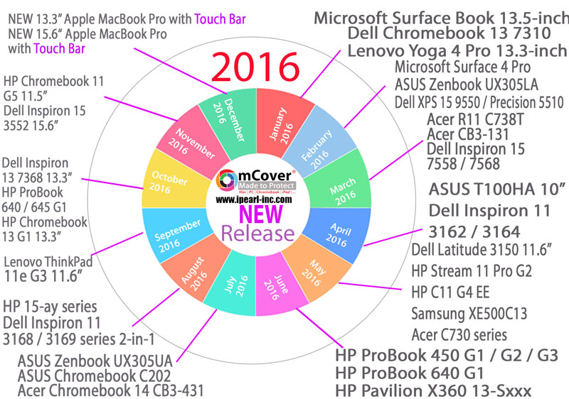 mCover New Releases 2016